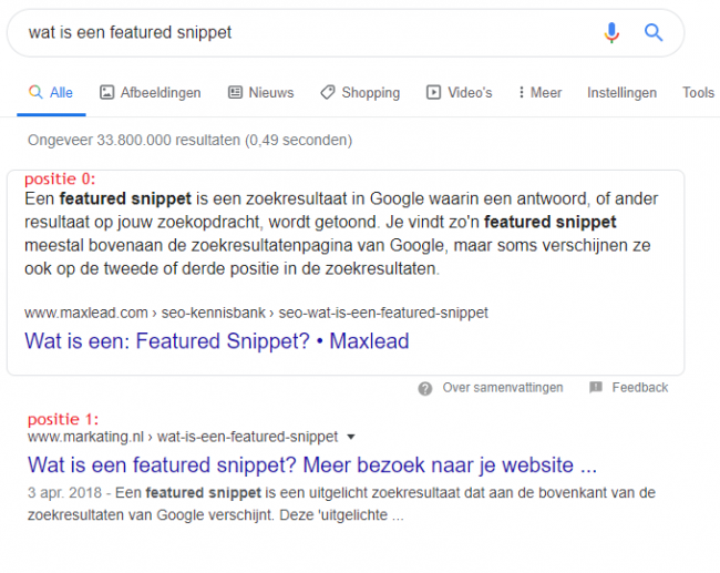 Featured snippets en 0-resultaten in je CMS