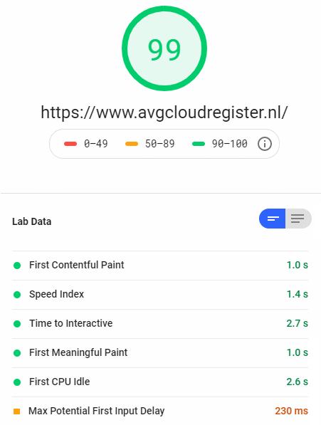 PSI score van avgcloudregister.nl