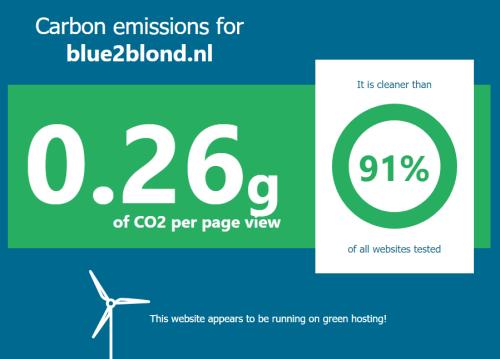 onze duurzaamheidsscore